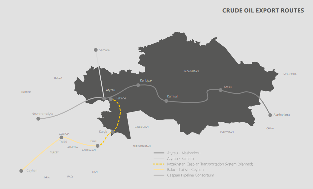 CRUDE OIL EXPORT ROUTES